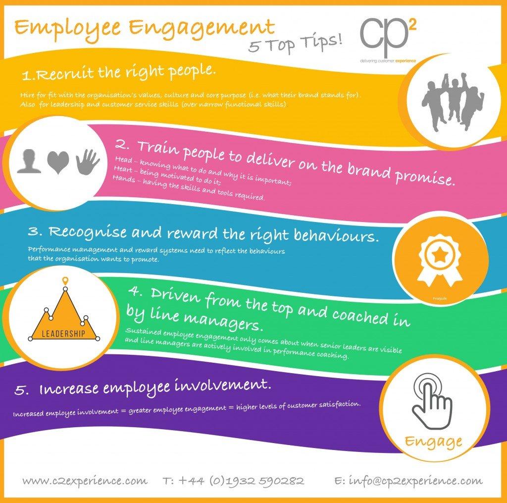 Employee Engagement - 5 top tips