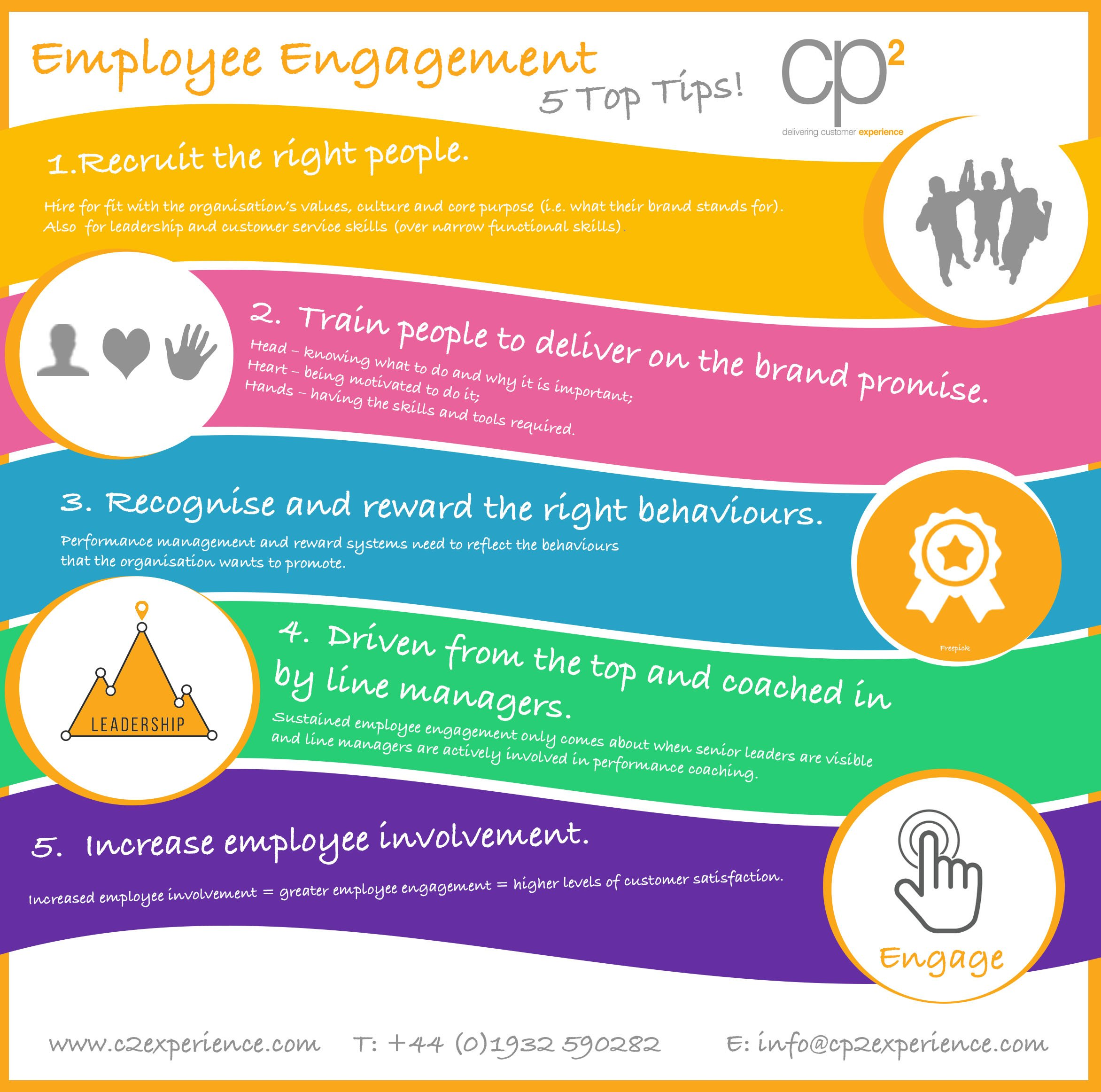 work study work measurement Steps in work measurement: the various steps are : 1 break the job into elements: 2 record the observed time for each element by means of time study.