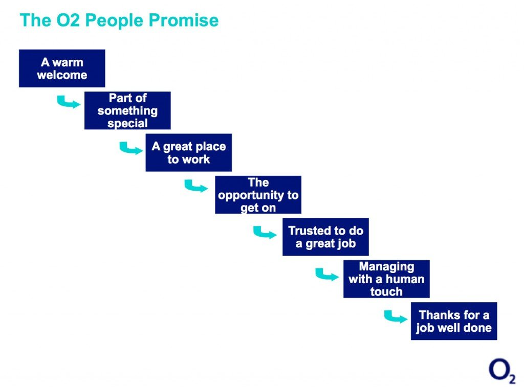 O2 People Promise